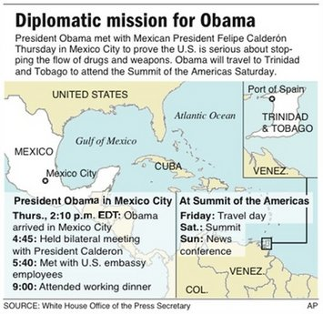 President Obama's Latin America schedule and timeline.
