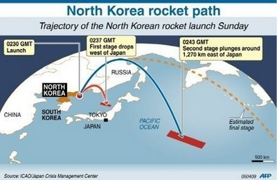 On April 5, 2009 North Korea launched a rocket announcing it was a test launch for a North Korea's satellite program.
