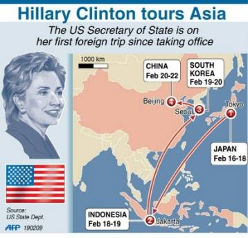 Clinton advised North Korea that hostile rhetoric will not advance North Korea's opportunity to develop a constructive relationship with the new US administration. There is growing international pressure on South Korea to scrap missile test plans.
